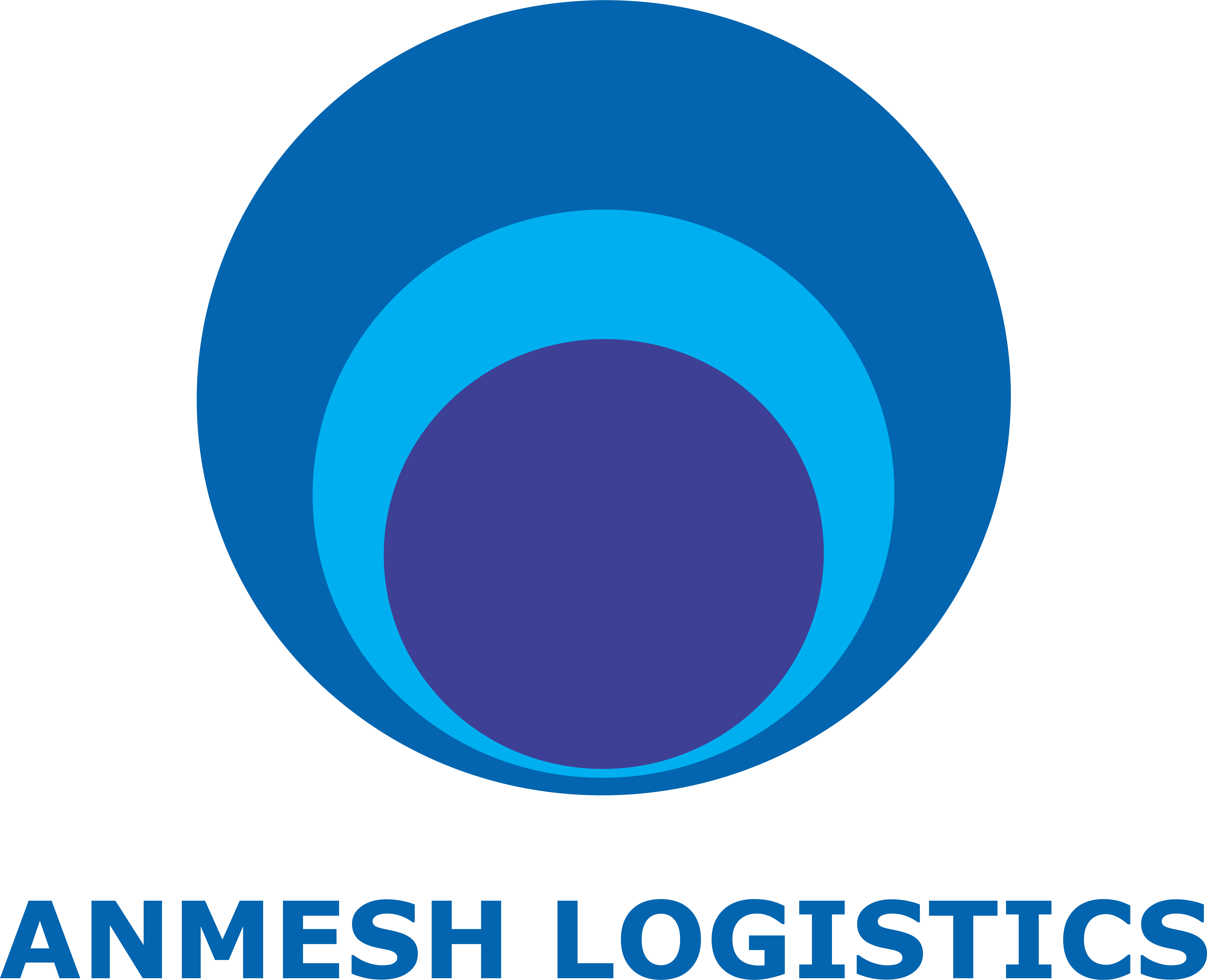 Anmesh Investments